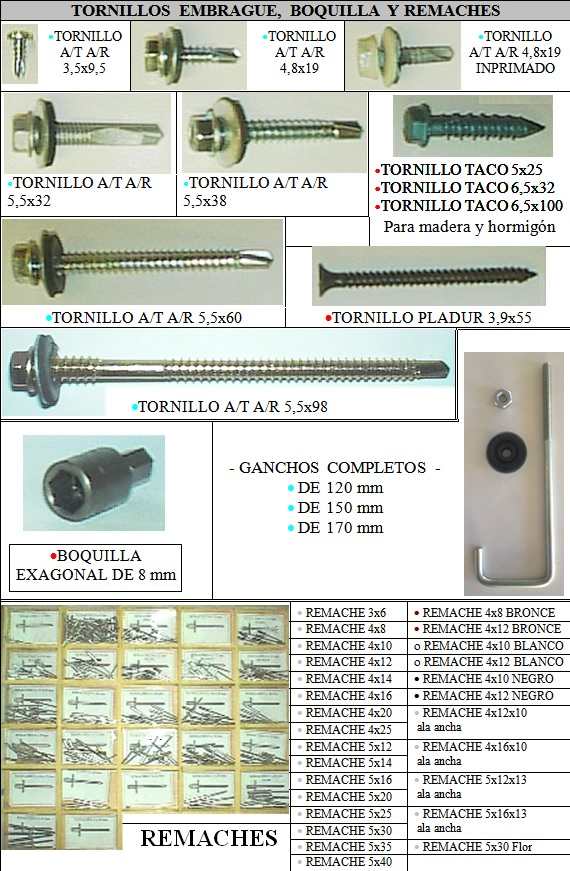 Tornillos, embrague, boquilla y remaches.